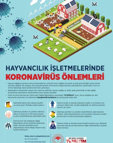 HAYVANCILIK ISLETMELERİ_AFİŞ_BASKI-1